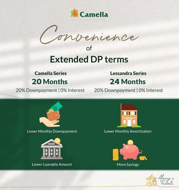 News regarding Camella Butuan.